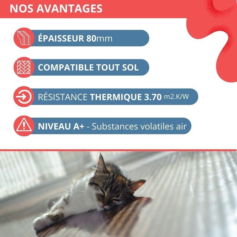 Film chauffant plancher flottant 130 W/m²  largeur 1 m, longueur 3 m