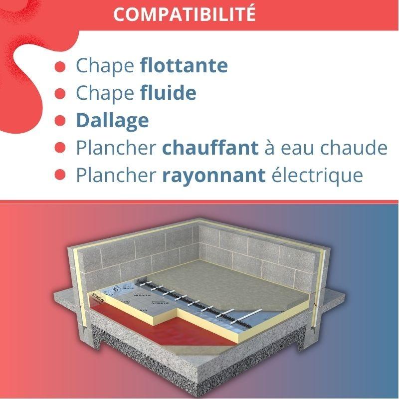 Film chauffant plancher flottant 130 W/m²  largeur 1 m, longueur 4 m