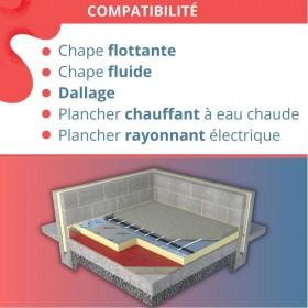 Film chauffant plancher flottant longueur 6,5 m 130 W/m² largeur 1 m