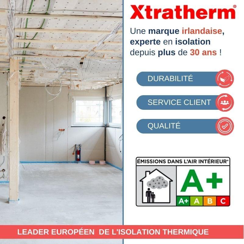 Ecofilm 130 W/m²  largeur 1 m, longueur 4,5 m - Sud Rayonnement