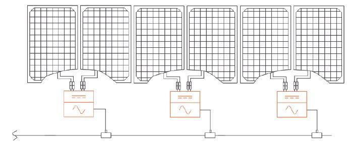 câblage micro-onduleur APSystems YC600
