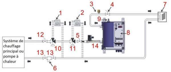 Exemple-dinstallation-rechauffeur-electrique