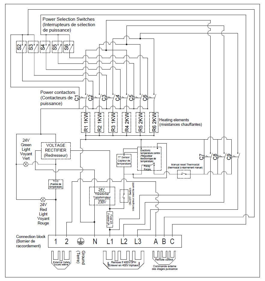 Schéma de câblage du chauffe dalle