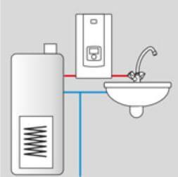 Chauffe de l'eau préchauffée