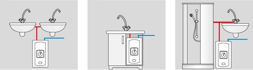 Applications du chauffe-eau électrique instantané 7,5 à 8,5 kW