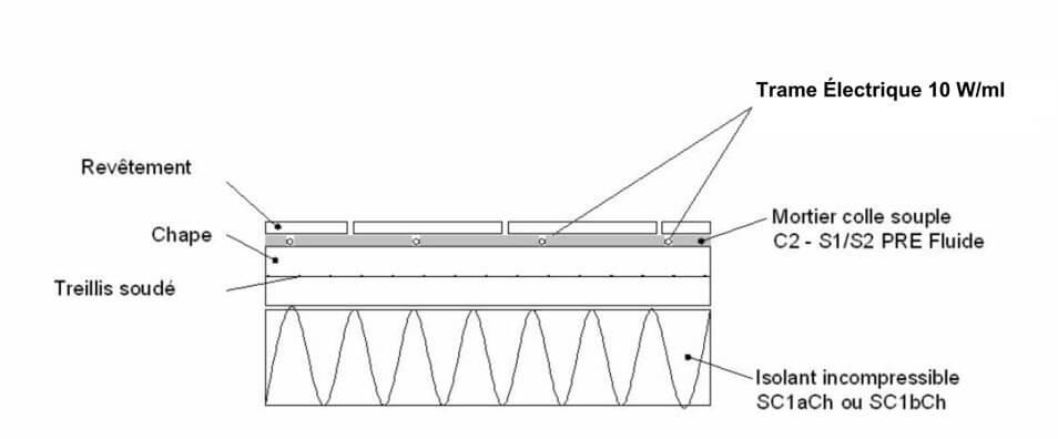 Schéma Kit Tram 10W/ml pas de 18