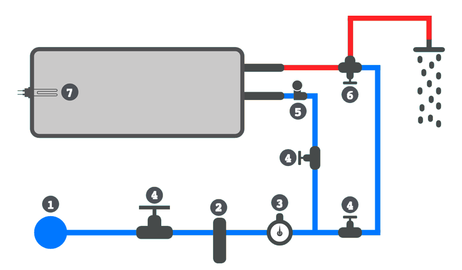 schema hydraulique installation sunpad chauffe eau solaire monobloc auutonome