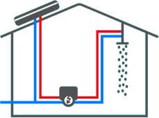 systeme de connexion avec aide appareil de chauffage